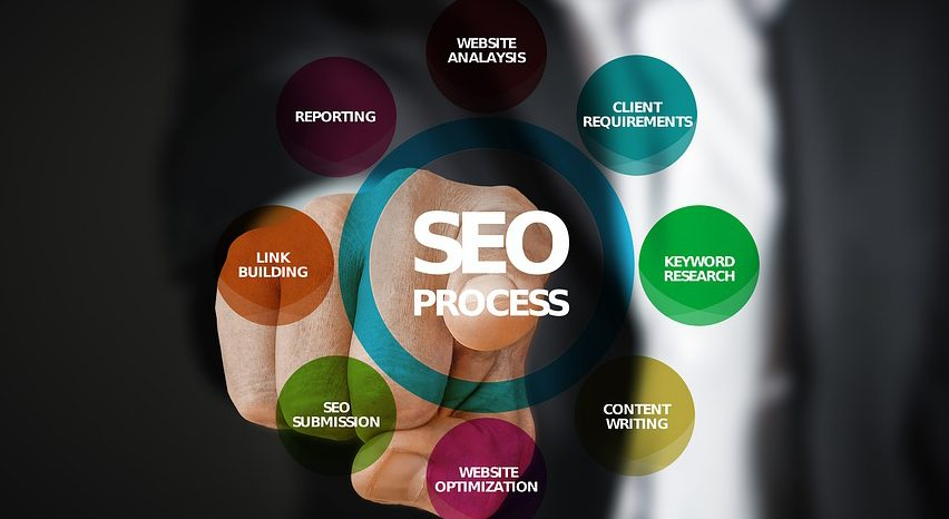 SEO nedir? Google, Yandex, Bing, Yahoo için SEO nasıl yapılır?